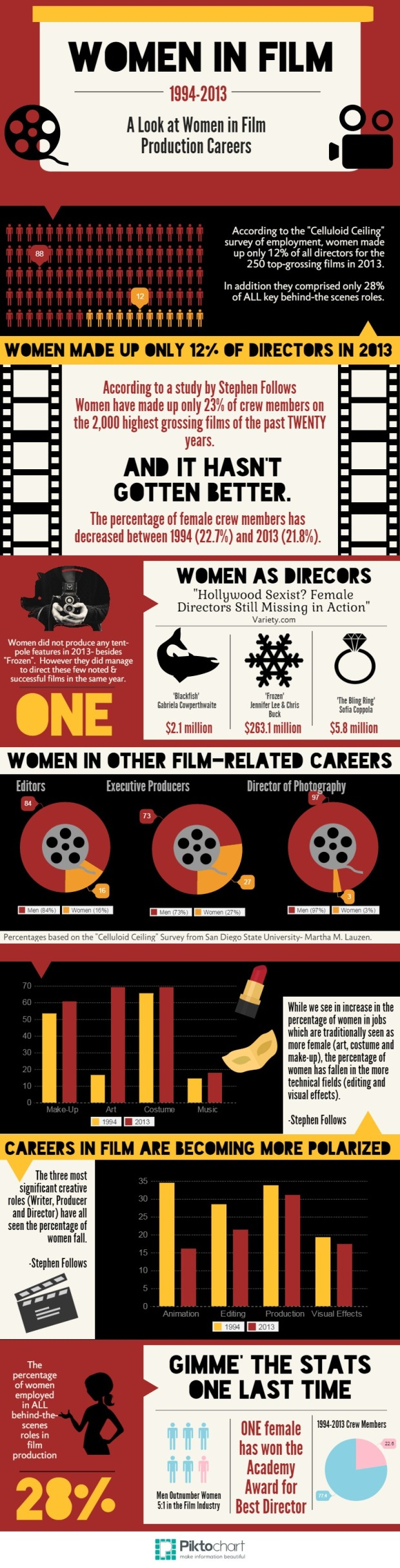 Women in Film (Conflict Copy) (1)